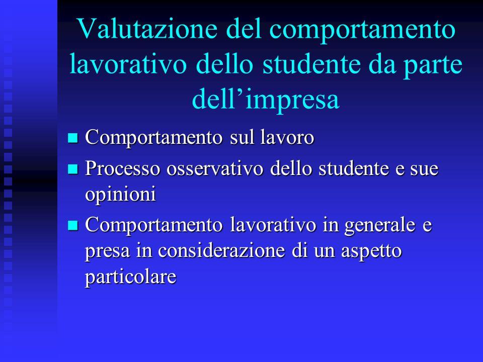 Valutazione del comportamento lavorativo dello studente da parte dell'impresa