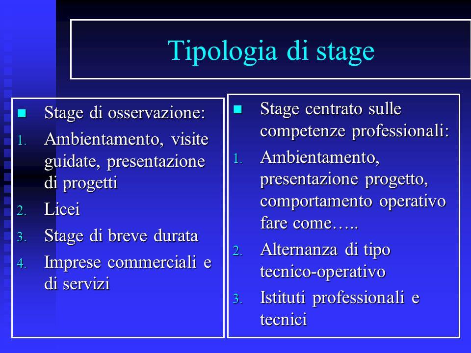Tipologia di stage Stage centrato sulle competenze professionali: