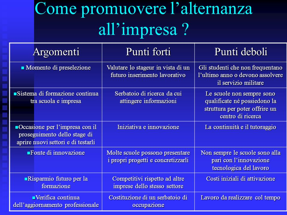 Come promuovere l'alternanza all'impresa