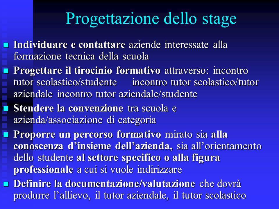 Progettazione dello stage