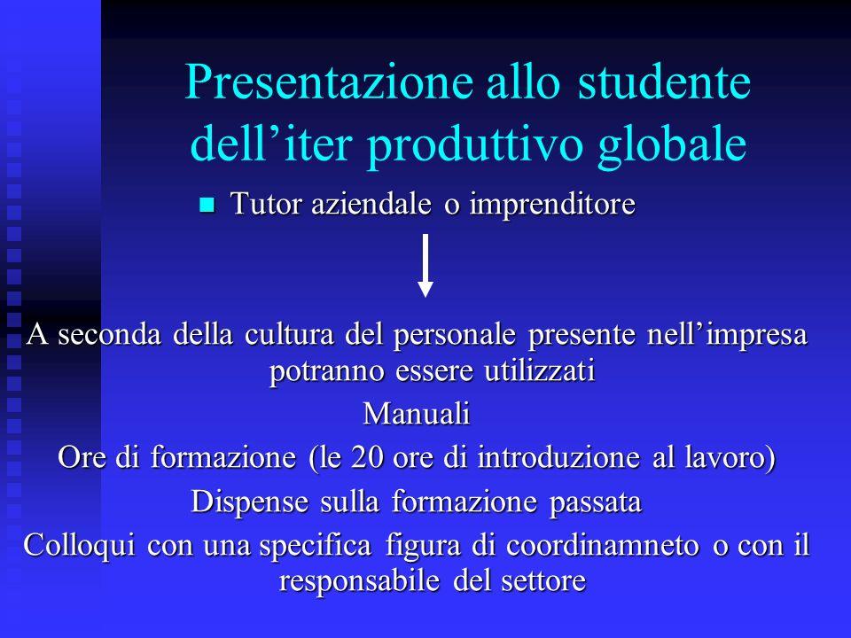 Presentazione allo studente dell'iter produttivo globale