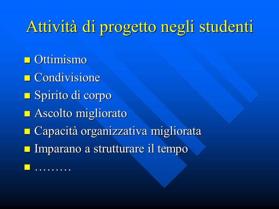 Attività di progetto negli studenti