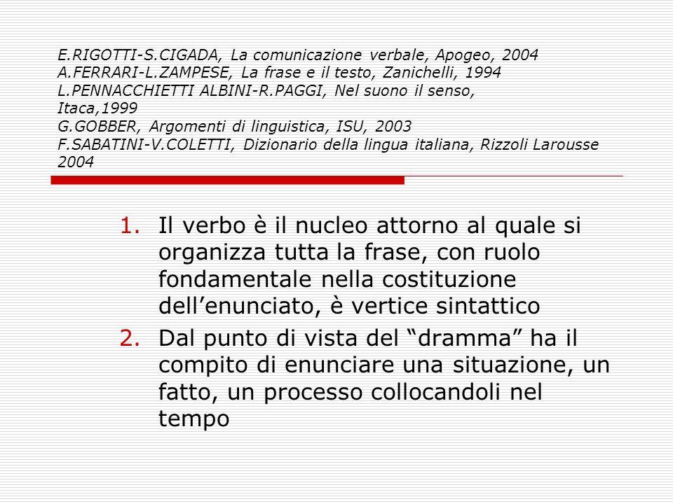E. RIGOTTI-S. CIGADA, La comunicazione verbale, Apogeo, 2004 A