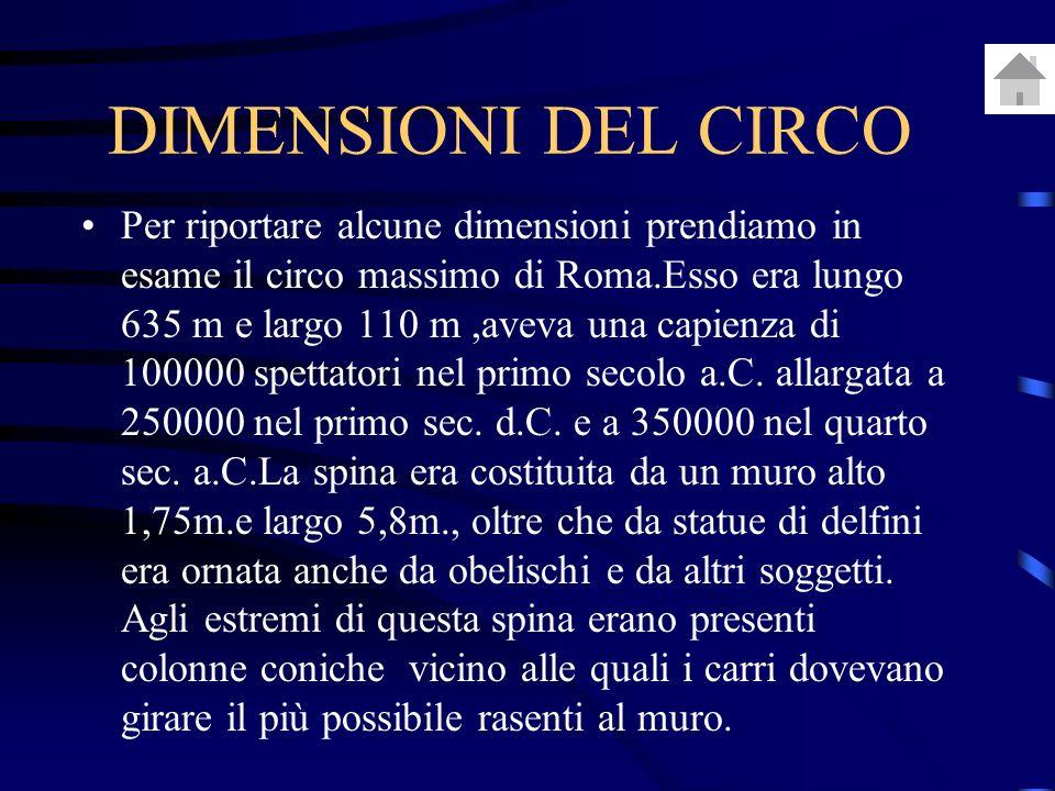 DIMENSIONI DEL CIRCO