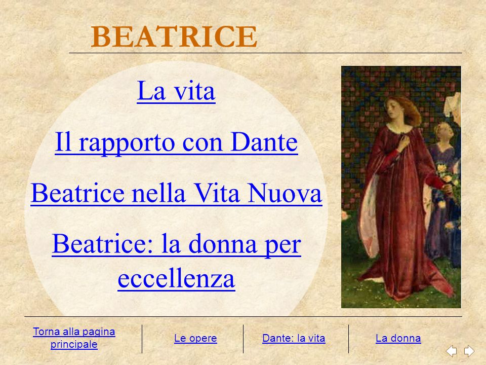 BEATRICE La vita Il rapporto con Dante Beatrice nella Vita Nuova