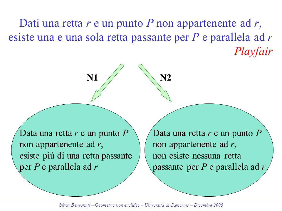 Dati una retta r e un punto P non appartenente ad r, esiste una e una sola retta passante per P e parallela ad r Playfair
