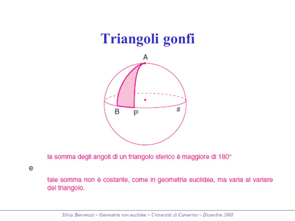 Triangoli gonfi