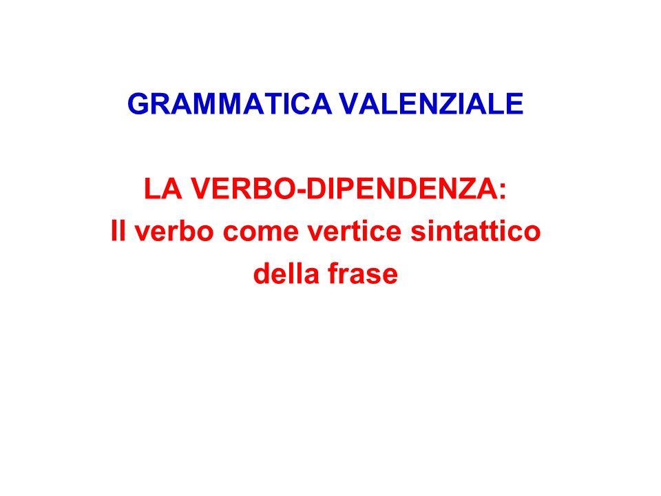 GRAMMATICA VALENZIALE Il verbo come vertice sintattico