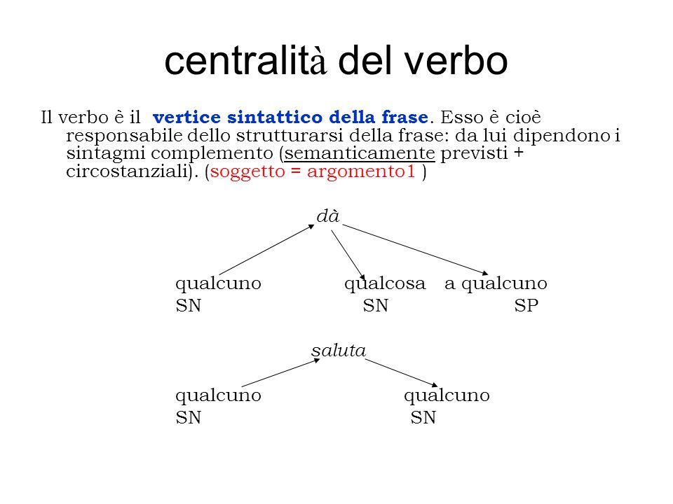 centralità del verbo