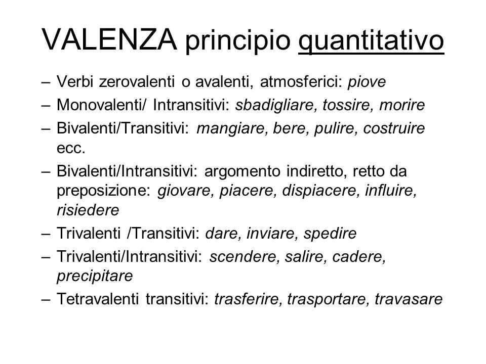 VALENZA principio quantitativo