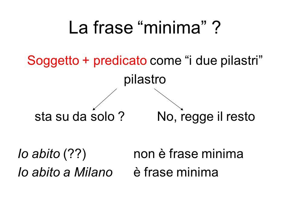 La frase minima Soggetto + predicato come i due pilastri