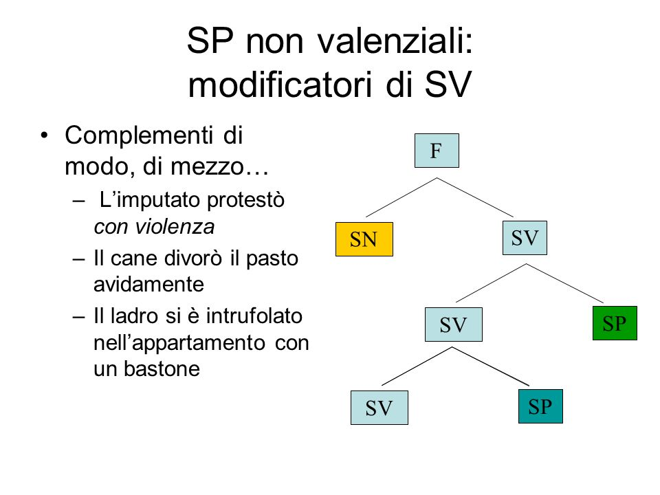 SP non valenziali: modificatori di SV