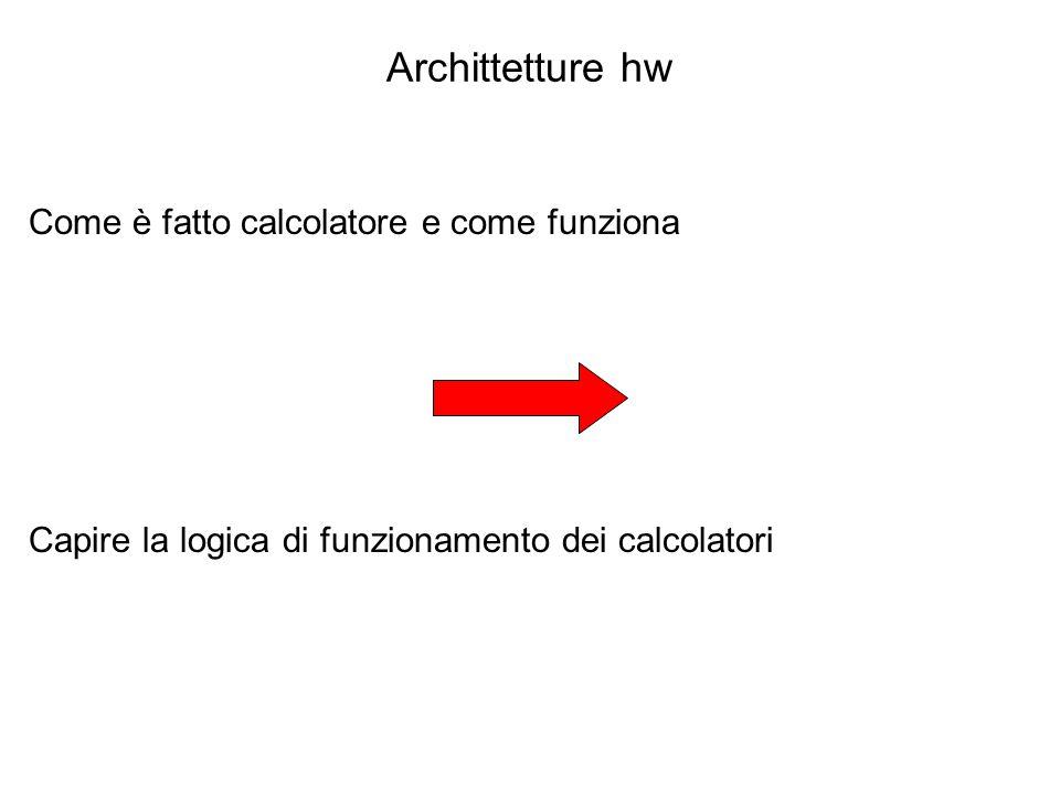 Archittetture hw Come è fatto calcolatore e come funziona