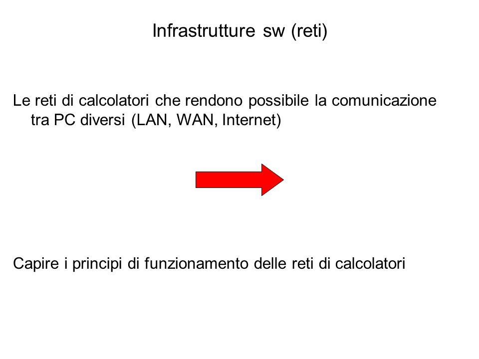 Infrastrutture sw (reti)