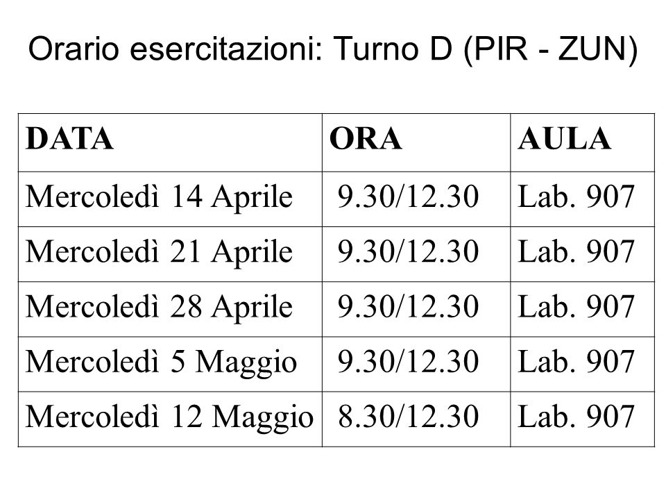 Orario esercitazioni: Turno D (PIR - ZUN)