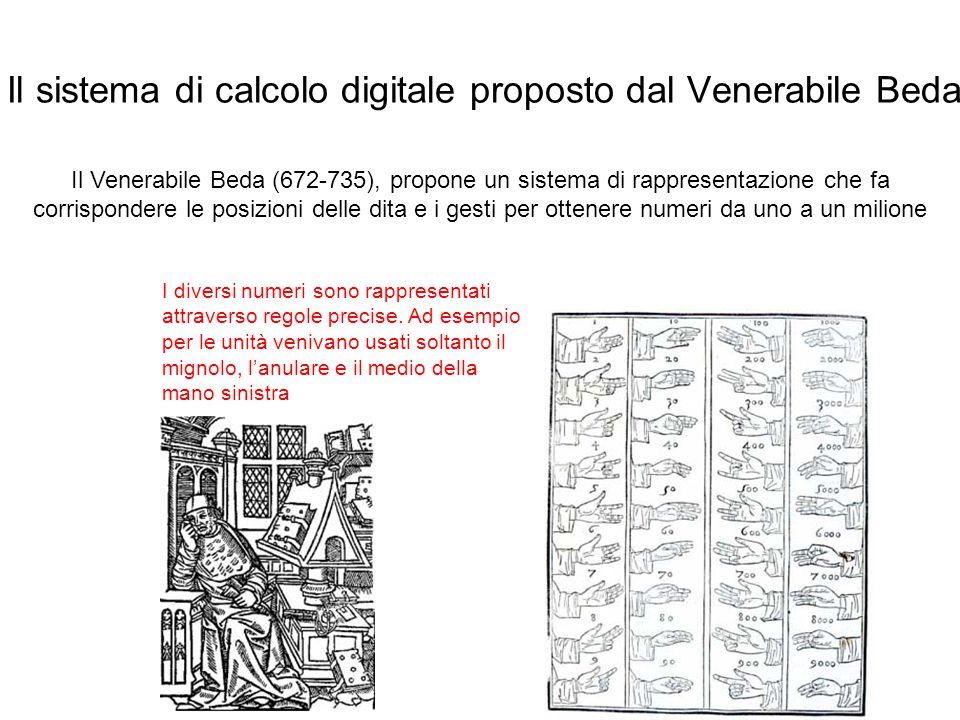 Il sistema di calcolo digitale proposto dal Venerabile Beda