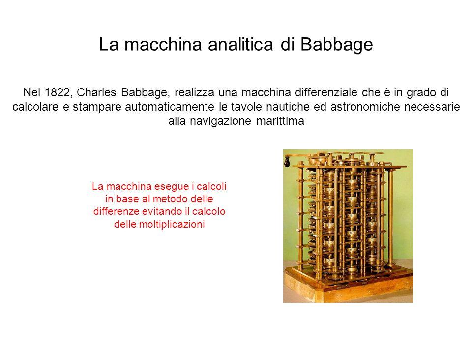 La macchina analitica di Babbage