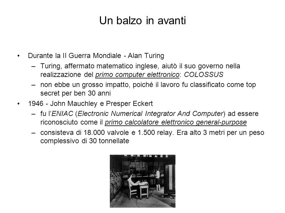 Un balzo in avanti Durante la II Guerra Mondiale - Alan Turing