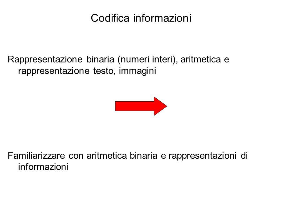Codifica informazioni