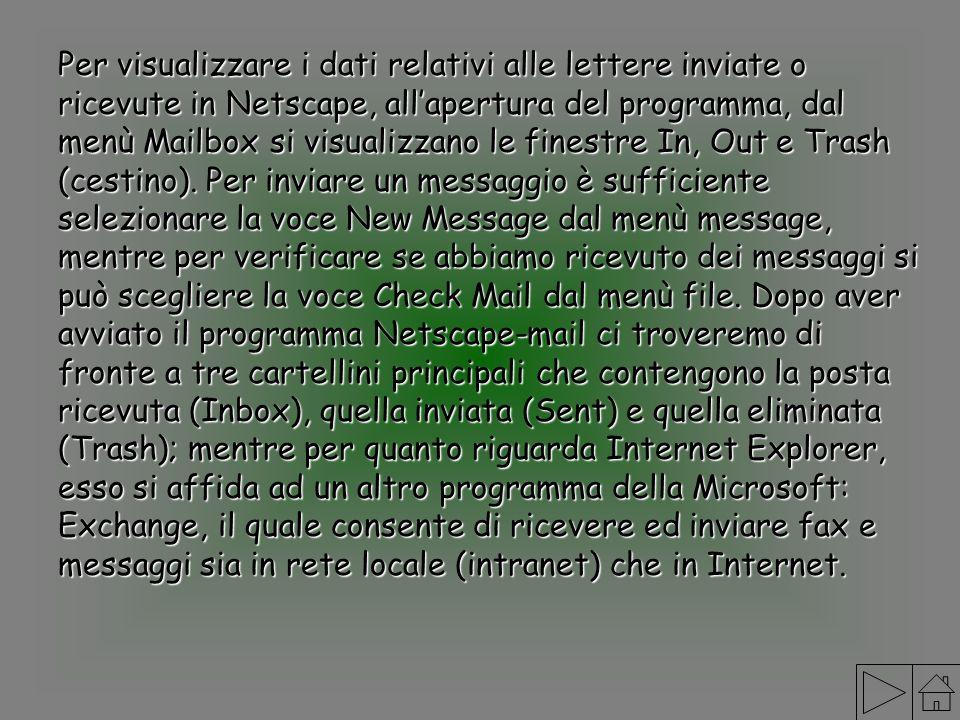 Per visualizzare i dati relativi alle lettere inviate o ricevute in Netscape, all'apertura del programma, dal menù Mailbox si visualizzano le finestre In, Out e Trash (cestino).