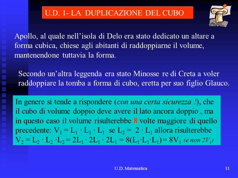 U.D. 1- LA DUPLICAZIONE DEL CUBO