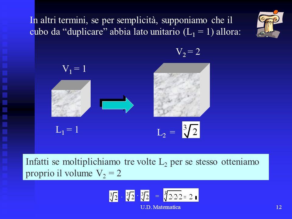 In altri termini, se per semplicità, supponiamo che il cubo da duplicare abbia lato unitario (L1 = 1) allora: