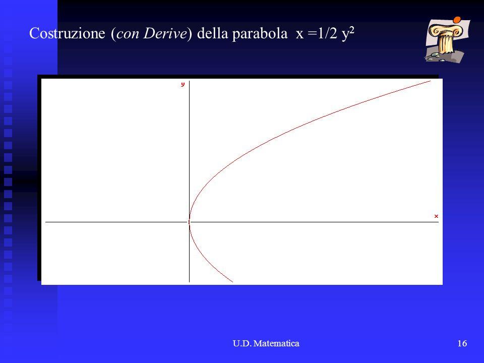 Costruzione (con Derive) della parabola x =1/2 y2