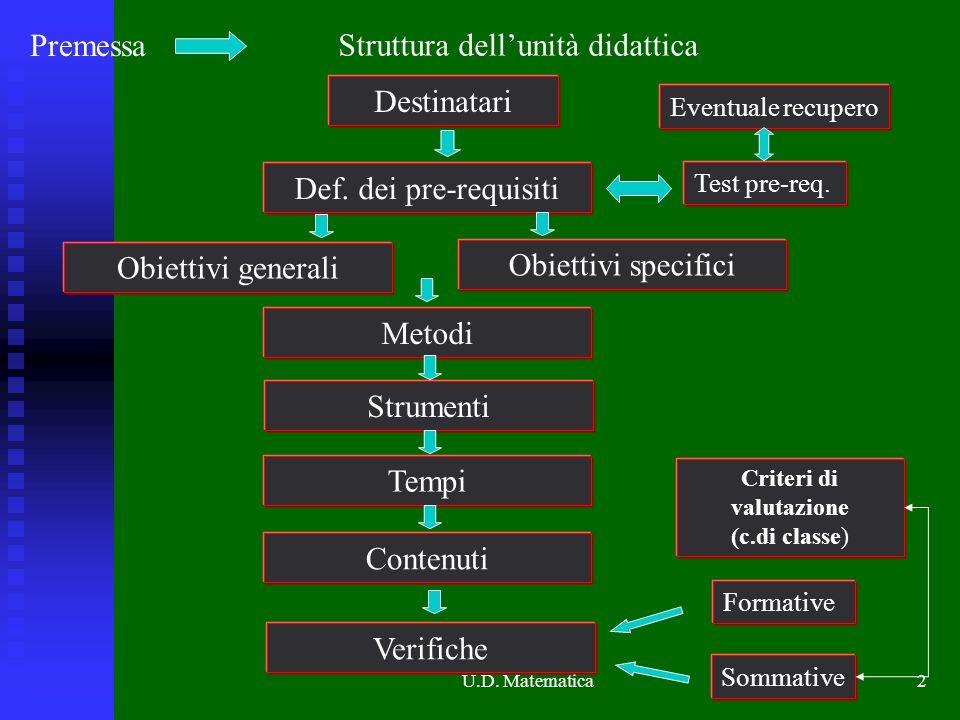 Criteri di valutazione (c.di classe)