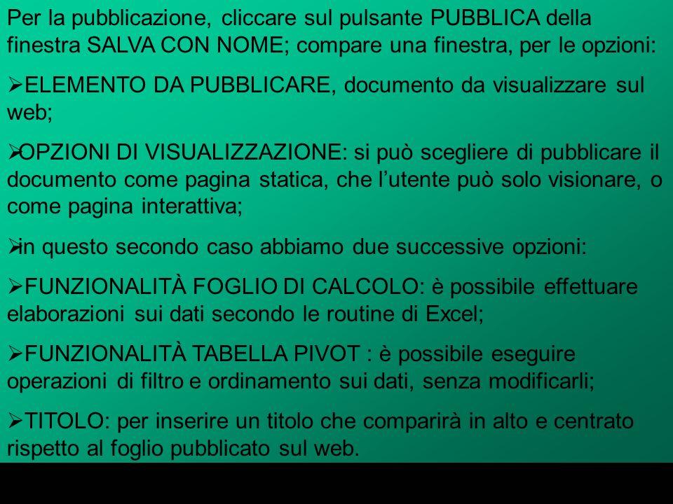 Per la pubblicazione, cliccare sul pulsante PUBBLICA della finestra SALVA CON NOME; compare una finestra, per le opzioni: