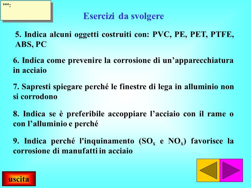 ***:Esercizi da svolgere. 5. Indica alcuni oggetti costruiti con: PVC, PE, PET, PTFE, ABS, PC.