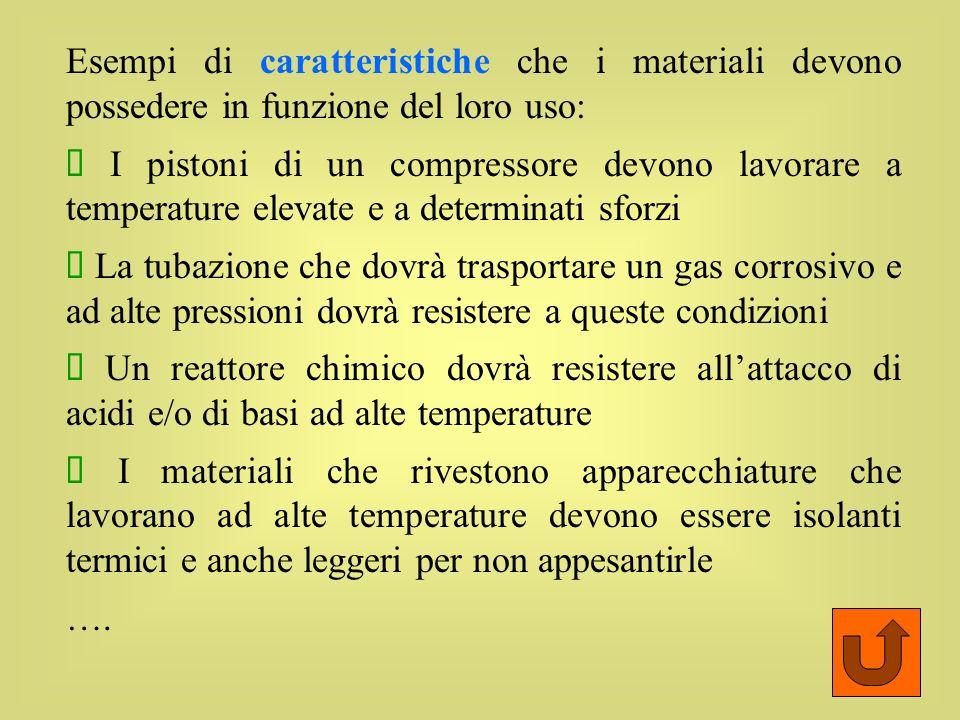 Esempi di caratteristiche che i materiali devono possedere in funzione del loro uso: