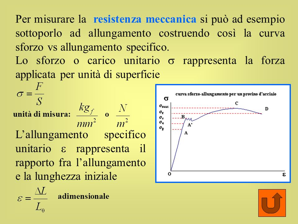 Per misurare la resistenza meccanica si può ad esempio sottoporlo ad allungamento costruendo così la curva sforzo vs allungamento specifico.