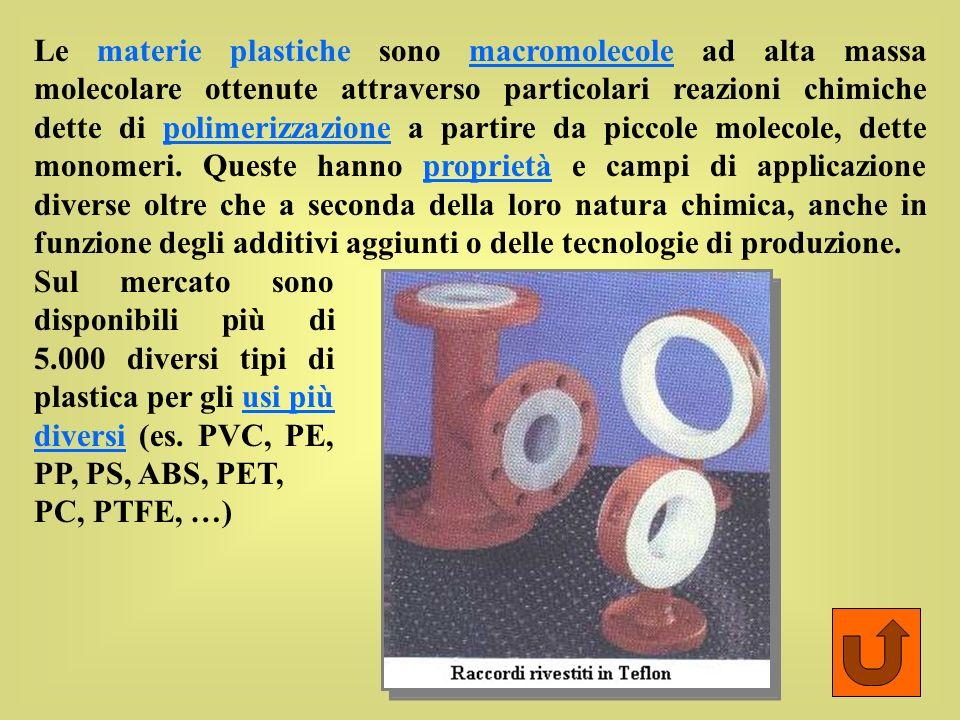 Le materie plastiche sono macromolecole ad alta massa molecolare ottenute attraverso particolari reazioni chimiche dette di polimerizzazione a partire da piccole molecole, dette monomeri. Queste hanno proprietà e campi di applicazione diverse oltre che a seconda della loro natura chimica, anche in funzione degli additivi aggiunti o delle tecnologie di produzione.