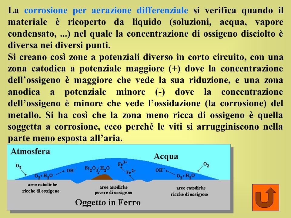 La corrosione per aerazione differenziale si verifica quando il materiale è ricoperto da liquido (soluzioni, acqua, vapore condensato, ...) nel quale la concentrazione di ossigeno disciolto è diversa nei diversi punti.