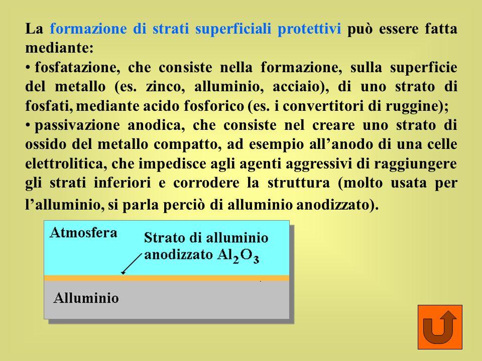 La formazione di strati superficiali protettivi può essere fatta mediante: