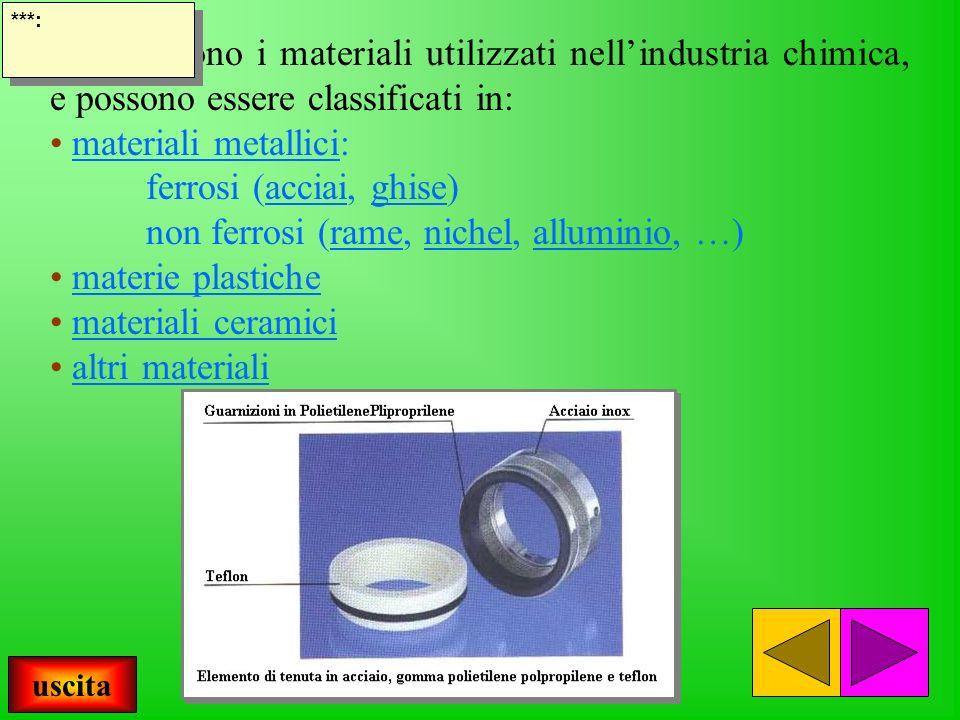 ferrosi (acciai, ghise) non ferrosi (rame, nichel, alluminio, …)