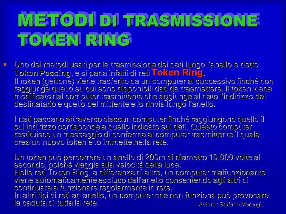 METODI DI TRASMISSIONE TOKEN RING