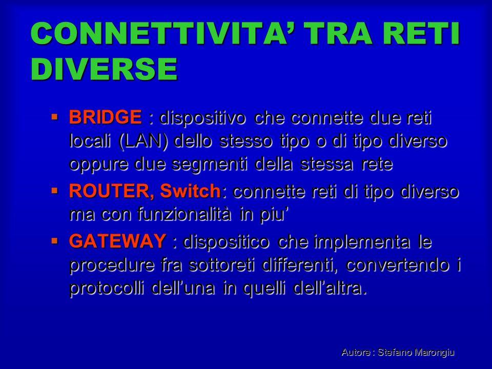 CONNETTIVITA' TRA RETI DIVERSE