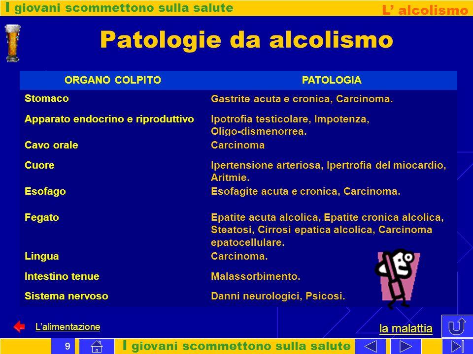 Patologie da alcolismo