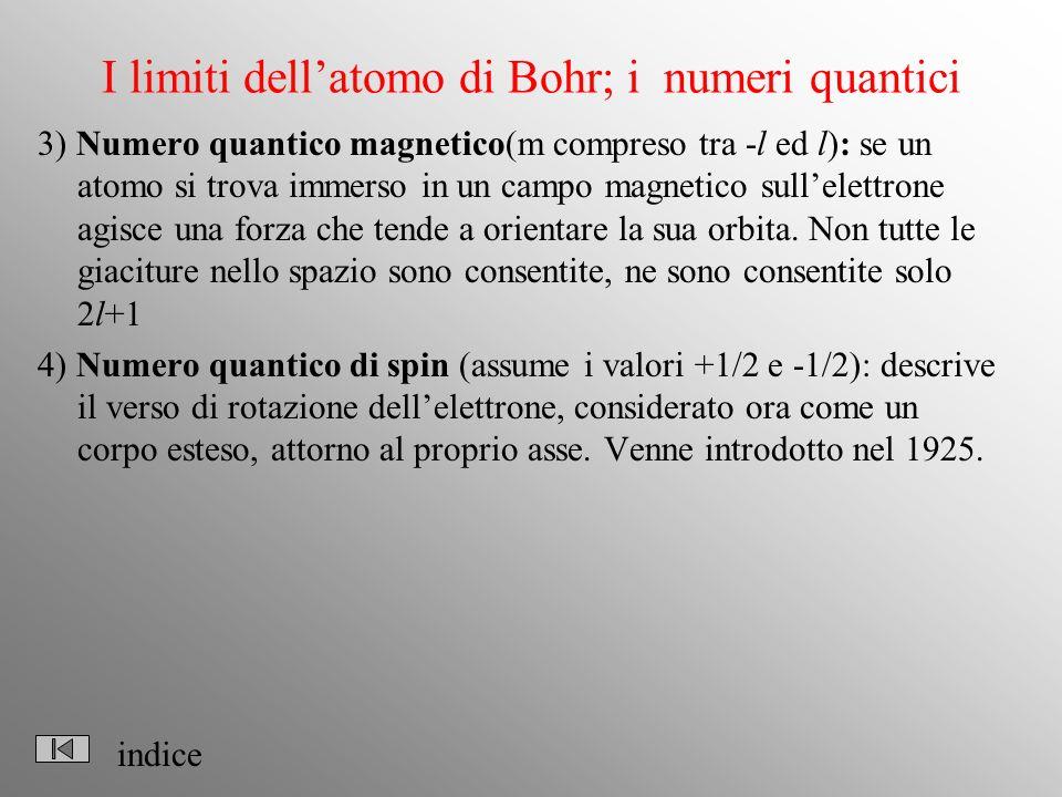 I limiti dell'atomo di Bohr; i numeri quantici