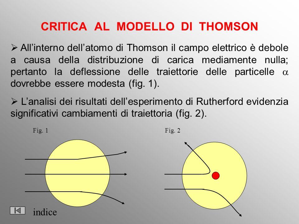 CRITICA AL MODELLO DI THOMSON