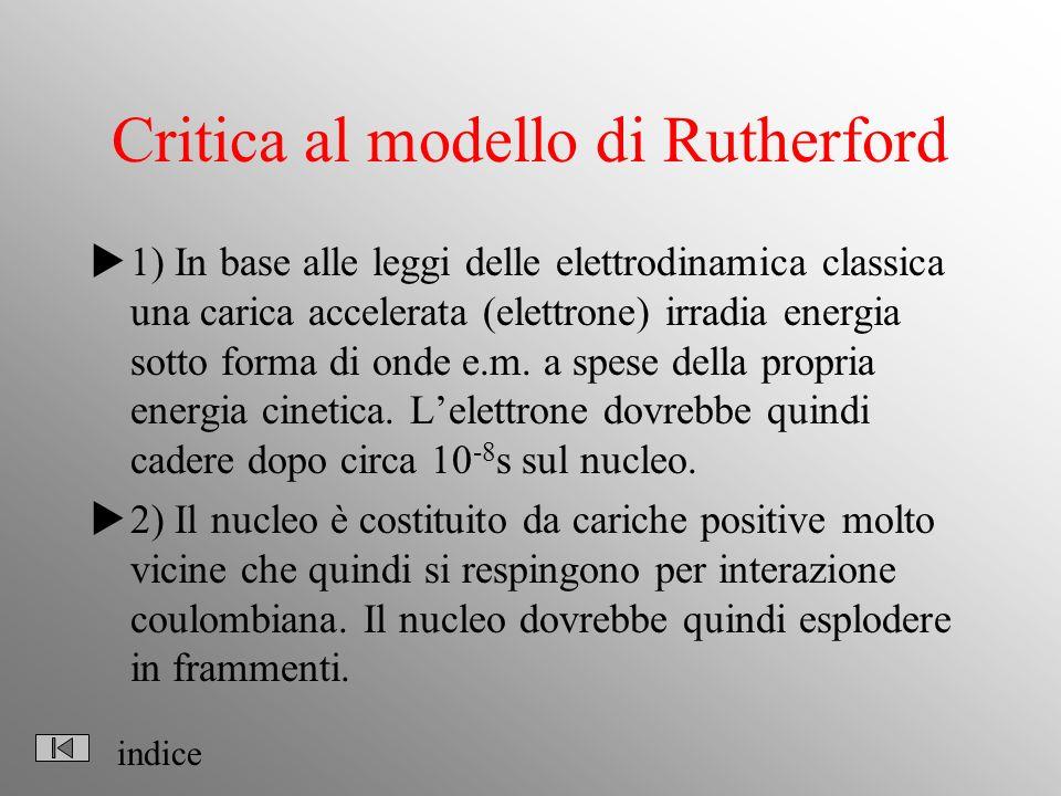 Critica al modello di Rutherford