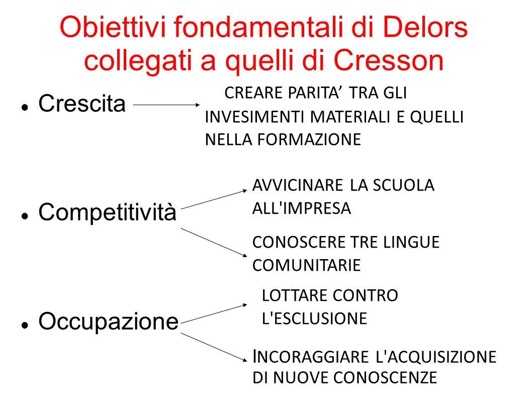 Obiettivi fondamentali di Delors collegati a quelli di Cresson