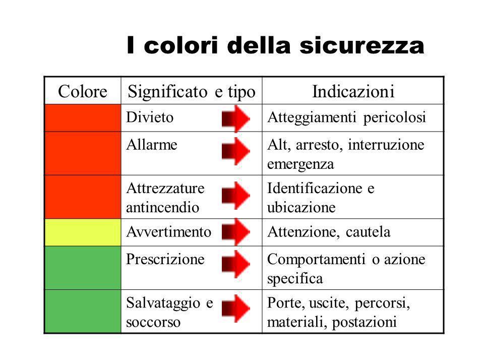 I colori della sicurezza