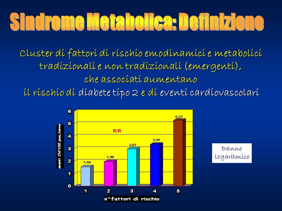 Sindrome Metabolica: Definizione