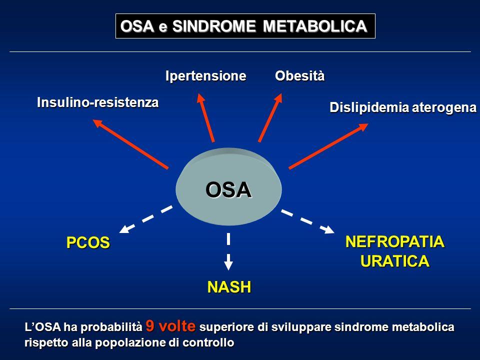 OSA OSA e SINDROME METABOLICA PCOS NEFROPATIA URATICA NASH