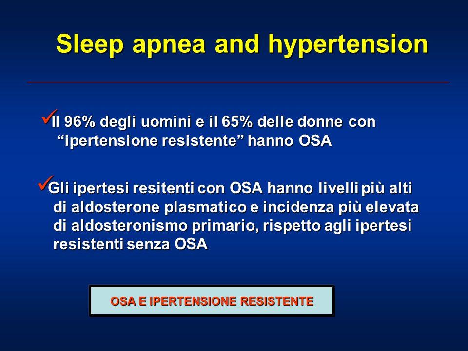 Sleep apnea and hypertension