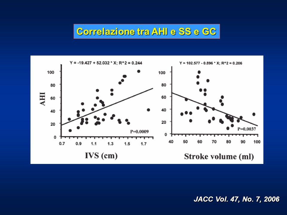 Correlazione tra AHI e SS e GC