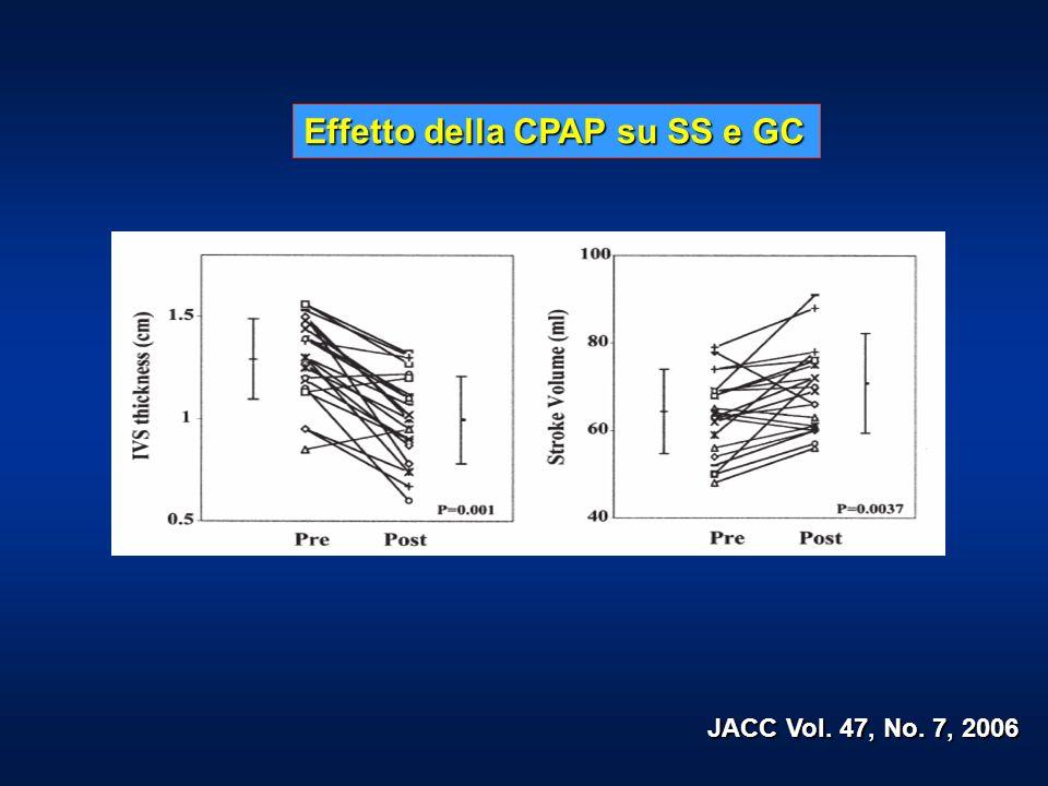 Effetto della CPAP su SS e GC