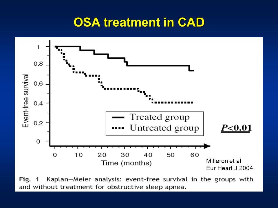 OSA treatment in CAD Milleron et al Eur Heart J 2004